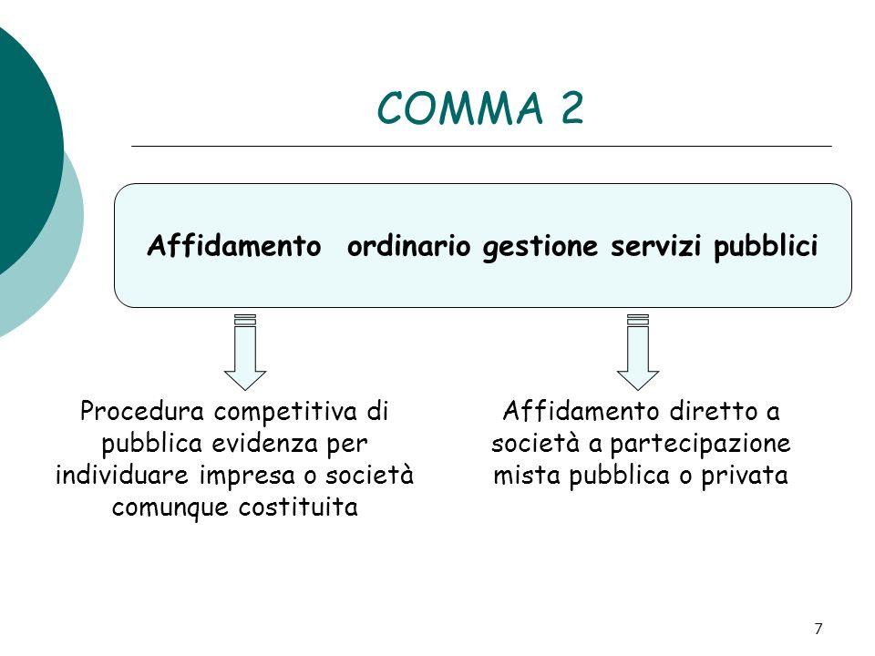 7 COMMA 2 Affidamento ordinario gestione servizi pubblici Procedura competitiva di pubblica evidenza per individuare impresa o società comunque costituita Affidamento diretto a società a partecipazione mista pubblica o privata