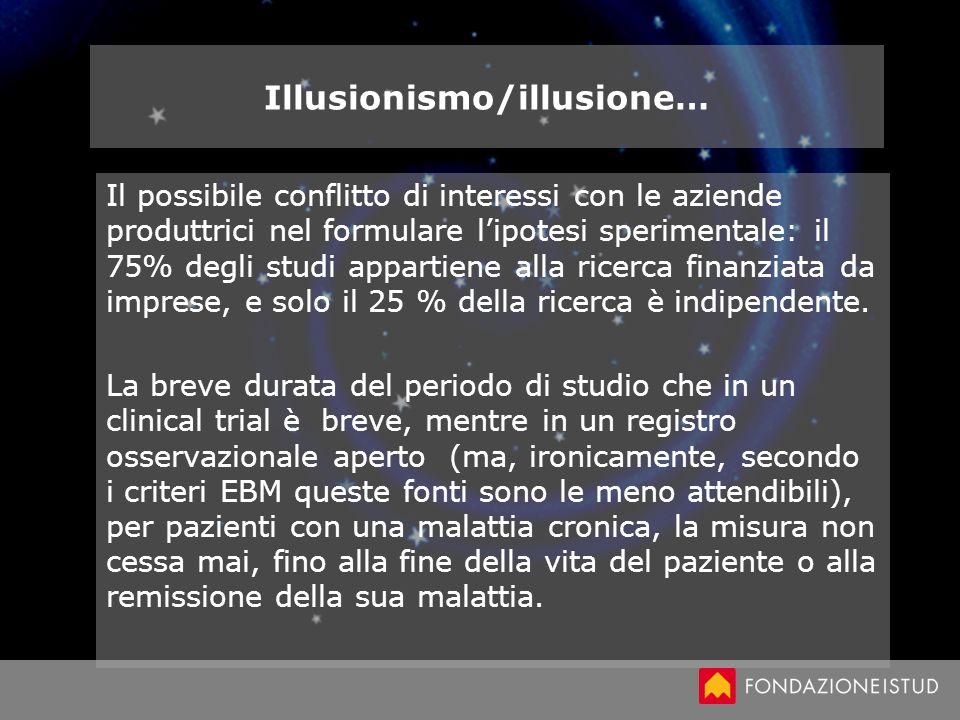 Illusionismo/illusione… Il possibile conflitto di interessi con le aziende produttrici nel formulare lipotesi sperimentale: il 75% degli studi apparti