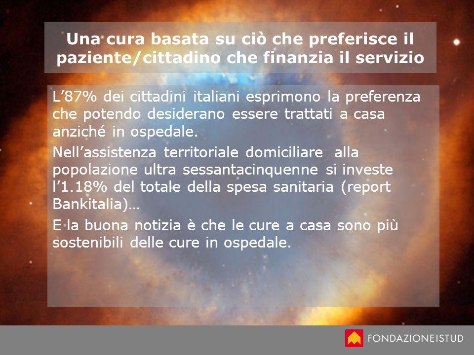 Una cura basata su ciò che preferisce il paziente/cittadino che finanzia il servizio L87% dei cittadini italiani esprimono la preferenza che potendo d