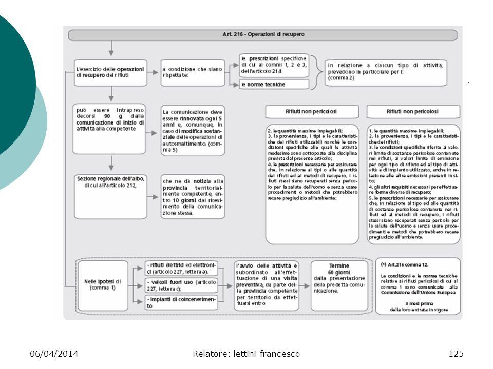 06/04/2014Relatore: lettini francesco125