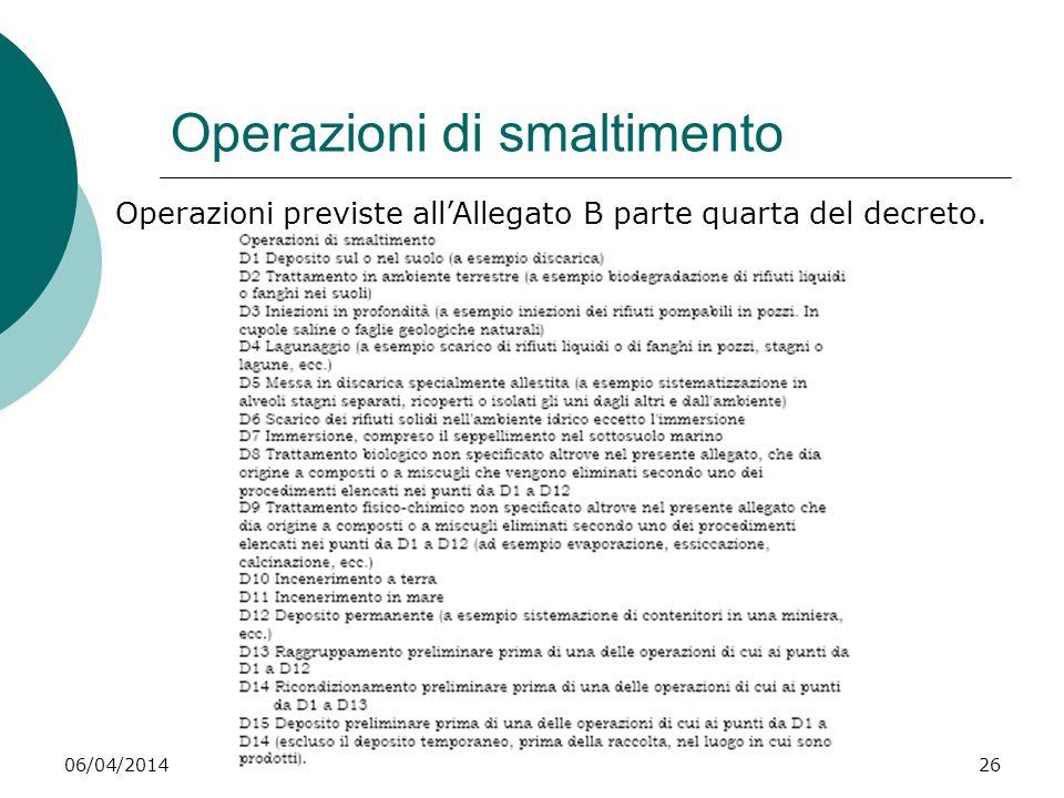 06/04/2014Relatore: lettini francesco26 Operazioni di smaltimento Operazioni previste allAllegato B parte quarta del decreto.