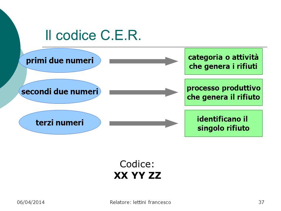 06/04/2014Relatore: lettini francesco37 Il codice C.E.R. Codice: XX YY ZZ categoria o attività che genera i rifiuti primi due numeri secondi due numer