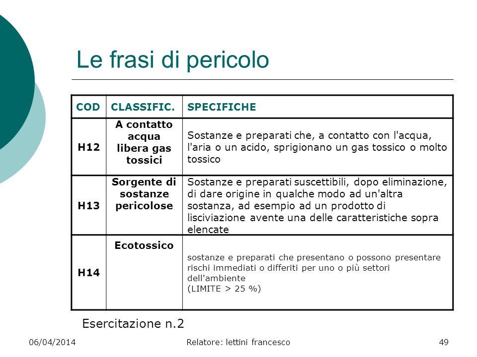 06/04/2014Relatore: lettini francesco49 Le frasi di pericolo CODCLASSIFIC.SPECIFICHE H12 A contatto acqua libera gas tossici Sostanze e preparati che,