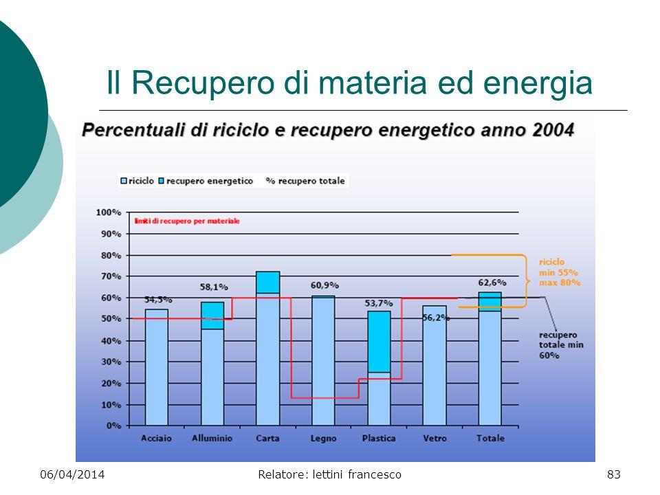 06/04/2014Relatore: lettini francesco83 Il Recupero di materia ed energia