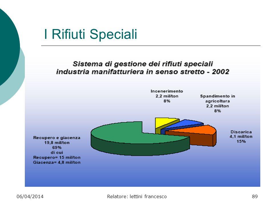 06/04/2014Relatore: lettini francesco89 I Rifiuti Speciali