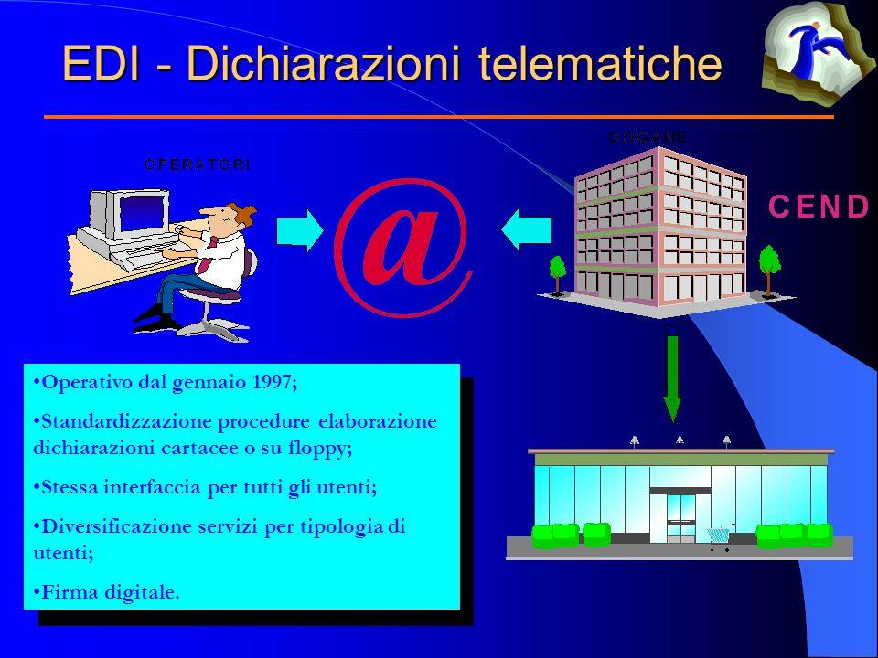EDI - Dichiarazioni telematiche Operativo dal gennaio 1997; Standardizzazione procedure elaborazione dichiarazioni cartacee o su floppy; Stessa interf