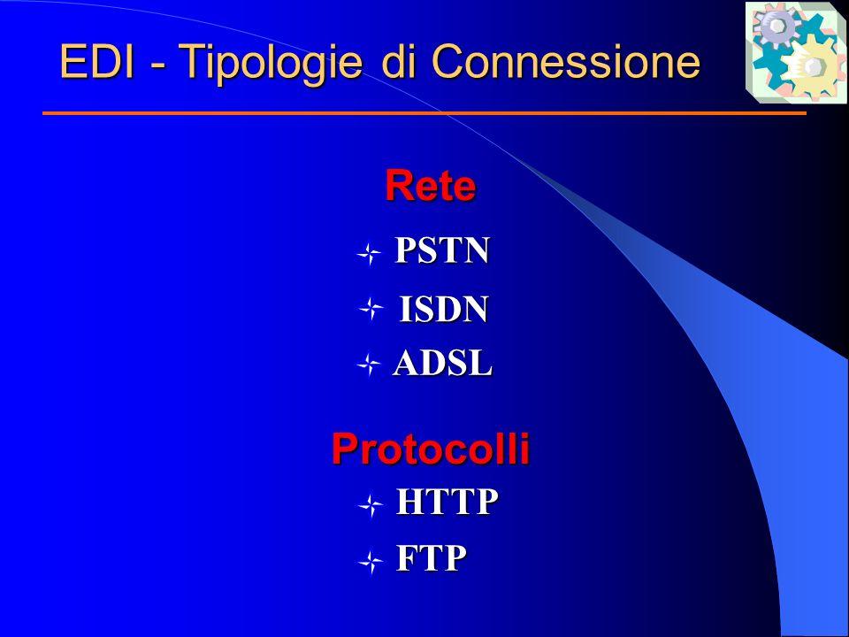 Rete PSTN Protocolli HTTP FTP ISDN EDI - Tipologie di Connessione ADSL