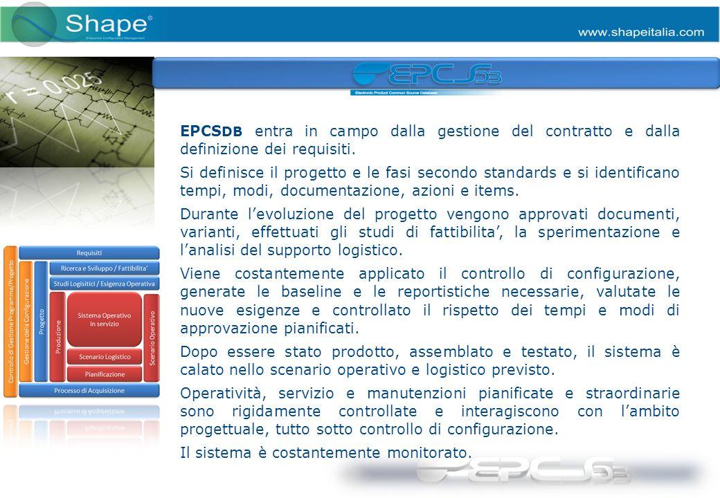 EPCS DB entra in campo dalla gestione del contratto e dalla definizione dei requisiti.