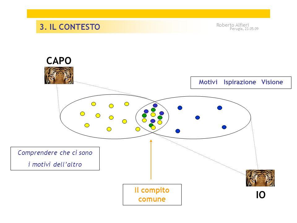 IO Motivi Ispirazione Visione Il compito comune Comprendere che ci sono i motivi dellaltro CAPO 3. IL CONTESTO Roberto Alfieri Perugia, 23.05.09