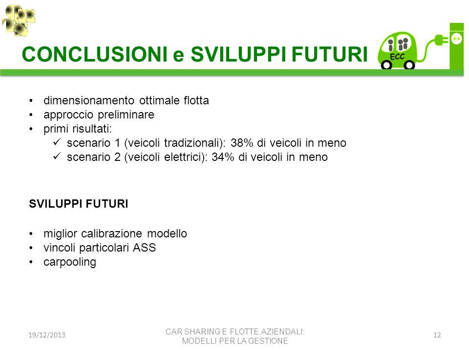 19/12/201312 CONCLUSIONI e SVILUPPI FUTURI CAR SHARING E FLOTTE AZIENDALI: MODELLI PER LA GESTIONE dimensionamento ottimale flotta approccio prelimina