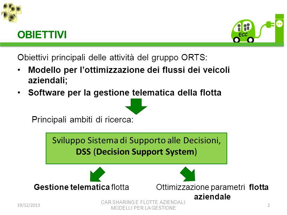 19/12/2013 CAR SHARING E FLOTTE AZIENDALI: MODELLI PER LA GESTIONE 2 OBIETTIVI Obiettivi principali delle attività del gruppo ORTS: Modello per lottim