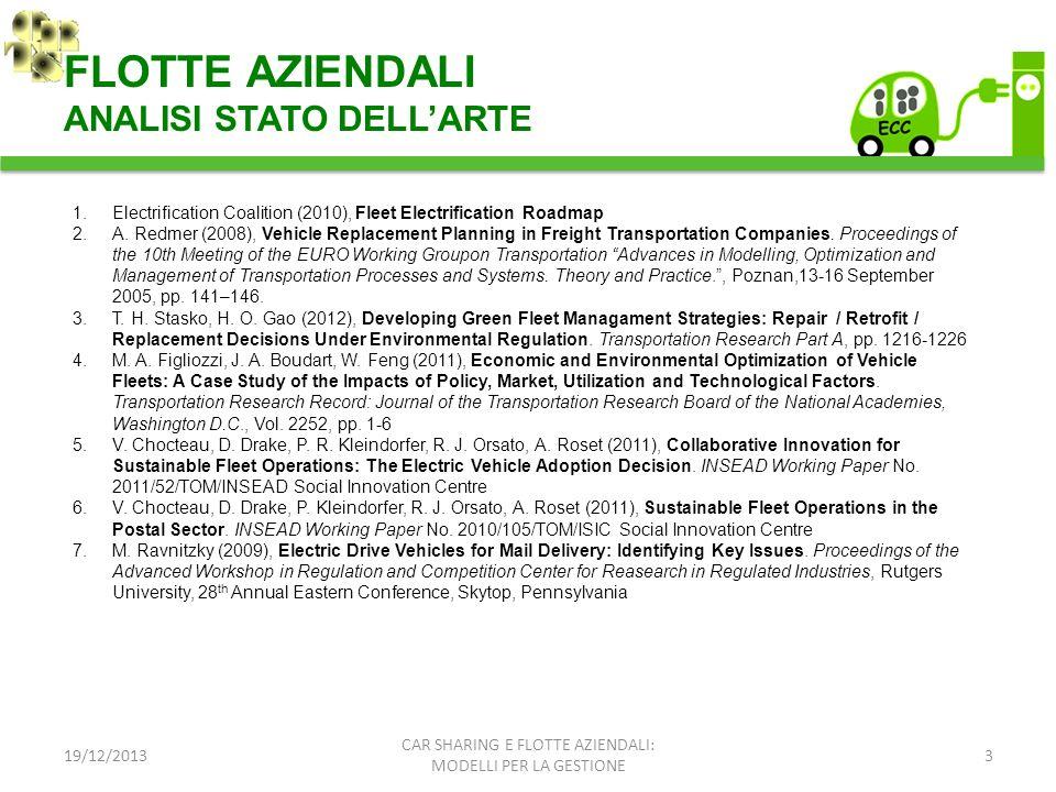 19/12/20133 FLOTTE AZIENDALI ANALISI STATO DELLARTE CAR SHARING E FLOTTE AZIENDALI: MODELLI PER LA GESTIONE 1. Electrification Coalition (2010), Fleet