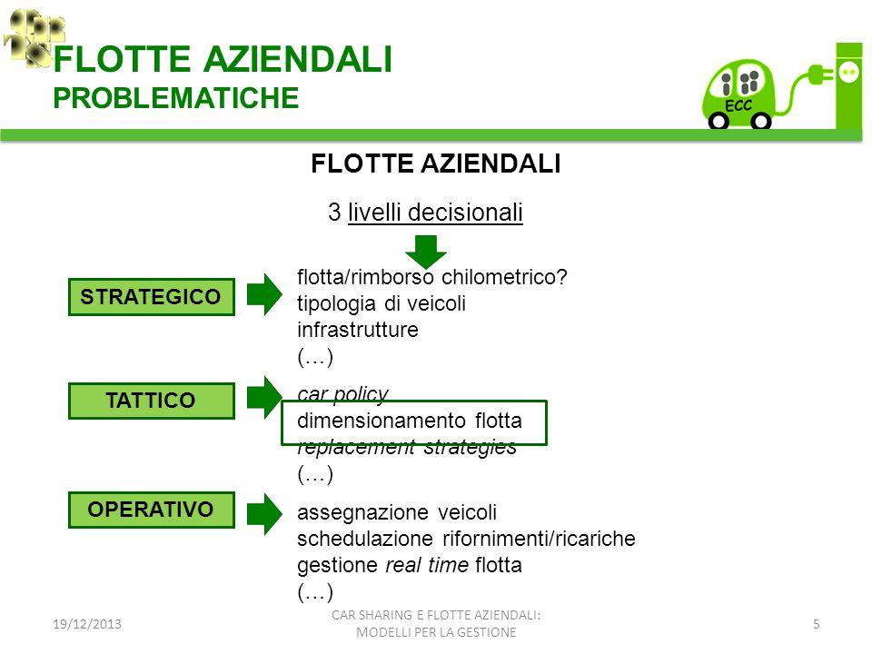 19/12/20135 FLOTTE AZIENDALI CAR SHARING E FLOTTE AZIENDALI: MODELLI PER LA GESTIONE assegnazione veicoli schedulazione rifornimenti/ricariche gestion