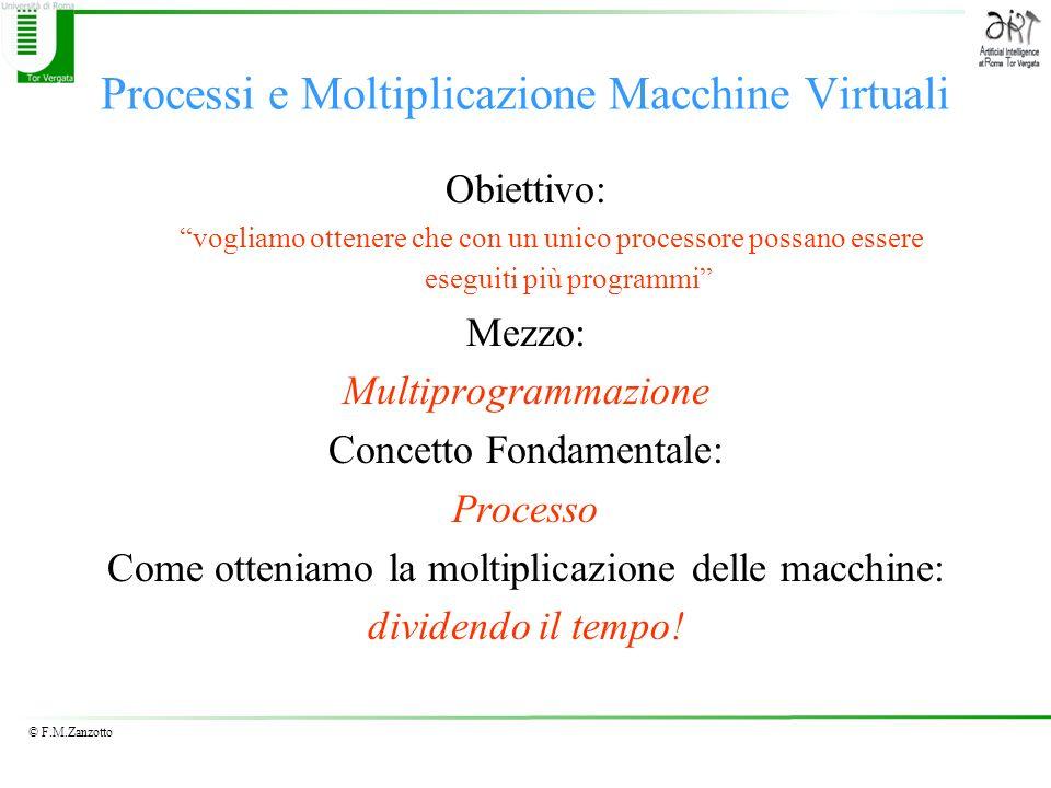 © F.M.Zanzotto Processi e Moltiplicazione Macchine Virtuali Obiettivo: vogliamo ottenere che con un unico processore possano essere eseguiti più progr