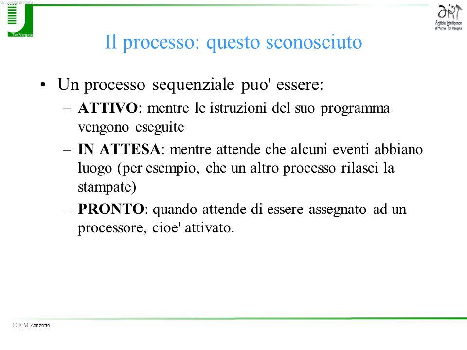 © F.M.Zanzotto Il processo: questo sconosciuto Un processo sequenziale puo' essere: –ATTIVO: mentre le istruzioni del suo programma vengono eseguite –