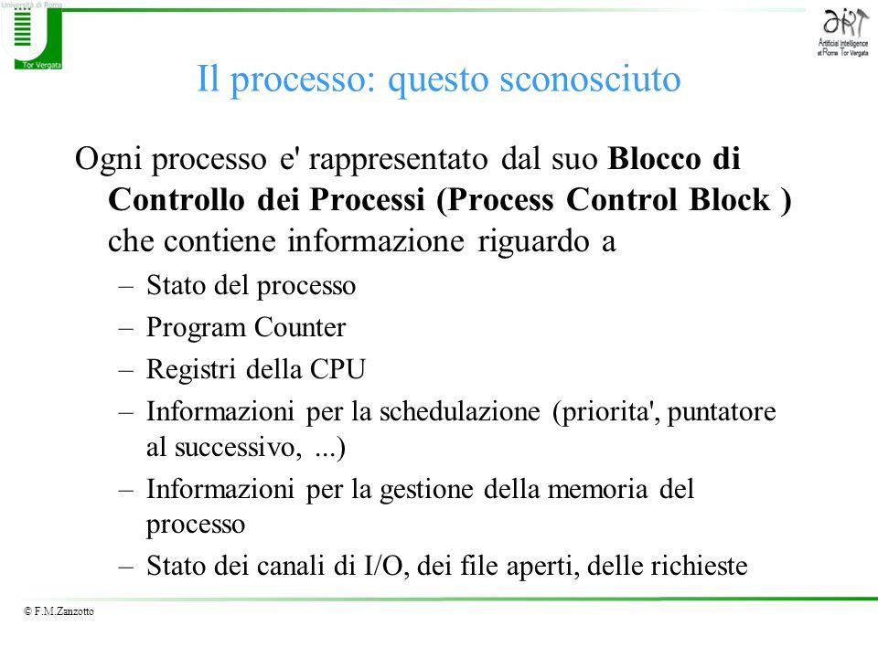 © F.M.Zanzotto Il processo: questo sconosciuto Ogni processo e' rappresentato dal suo Blocco di Controllo dei Processi (Process Control Block ) che co