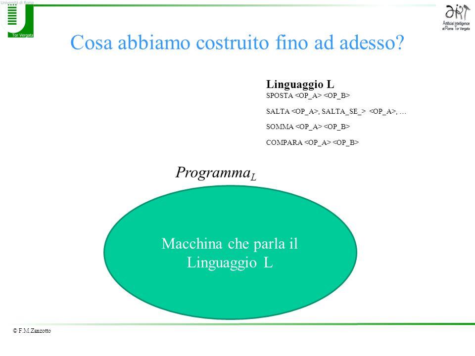 © F.M.Zanzotto Idee Fondamentali per costruire la macchina di Von Neumann Algoritmo Vitale: Si può pensare ad un algoritmo vitale che abbia come scopo quello di eseguire algoritmi Dati e algoritmi: Un algoritmo scritto con una certa codifica può essere dato di un altro algoritmo