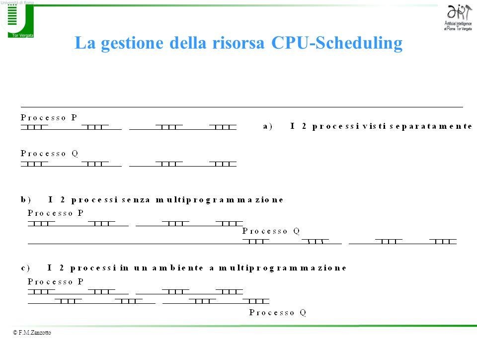 © F.M.Zanzotto La gestione della risorsa CPU-Scheduling