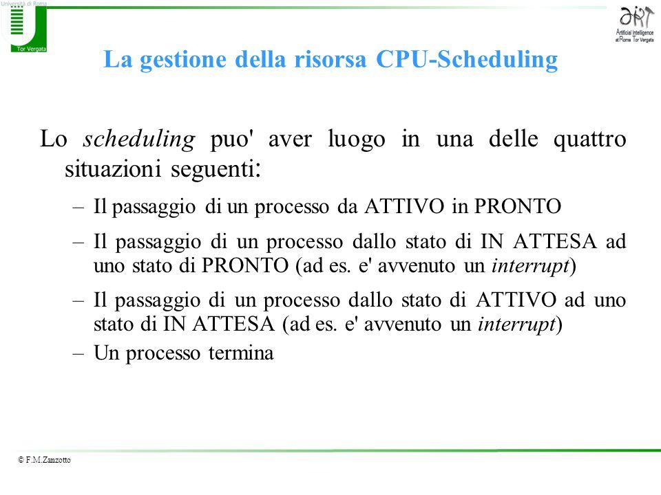 © F.M.Zanzotto La gestione della risorsa CPU-Scheduling Lo scheduling puo' aver luogo in una delle quattro situazioni seguenti : –Il passaggio di un p