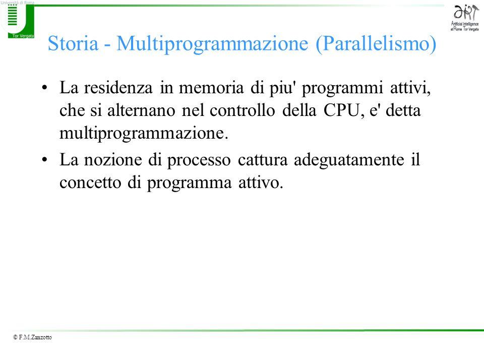© F.M.Zanzotto Storia - Multiprogrammazione (Parallelismo) La residenza in memoria di piu' programmi attivi, che si alternano nel controllo della CPU,