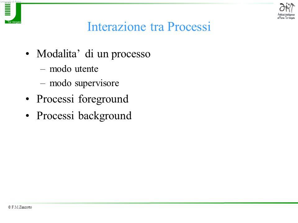 © F.M.Zanzotto Interazione tra Processi Modalita di un processo –modo utente –modo supervisore Processi foreground Processi background