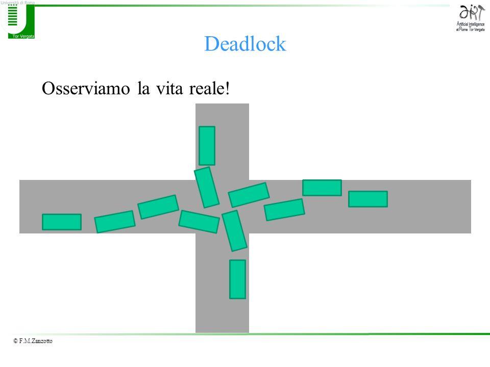 © F.M.Zanzotto Deadlock Osserviamo la vita reale!