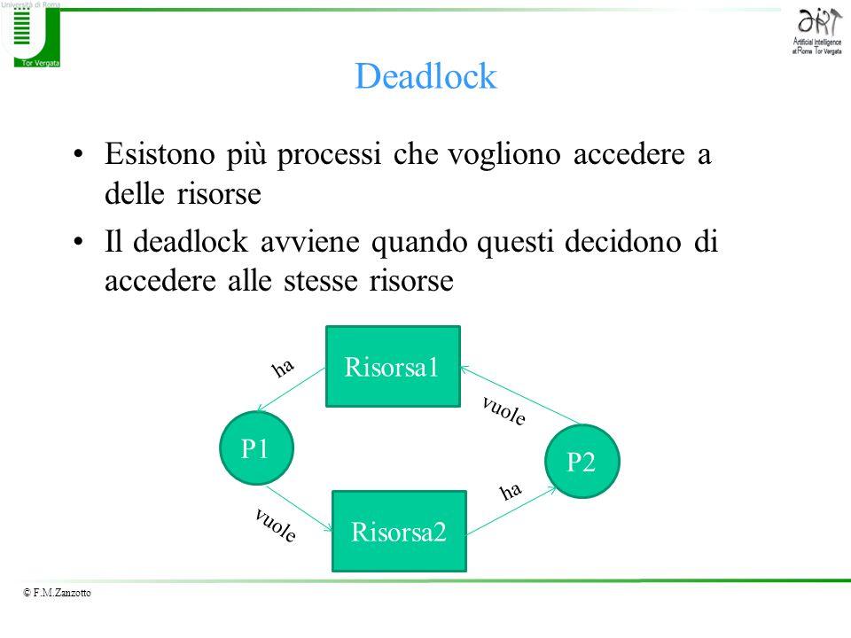 © F.M.Zanzotto Deadlock Esistono più processi che vogliono accedere a delle risorse Il deadlock avviene quando questi decidono di accedere alle stesse