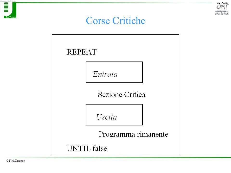 © F.M.Zanzotto Corse Critiche
