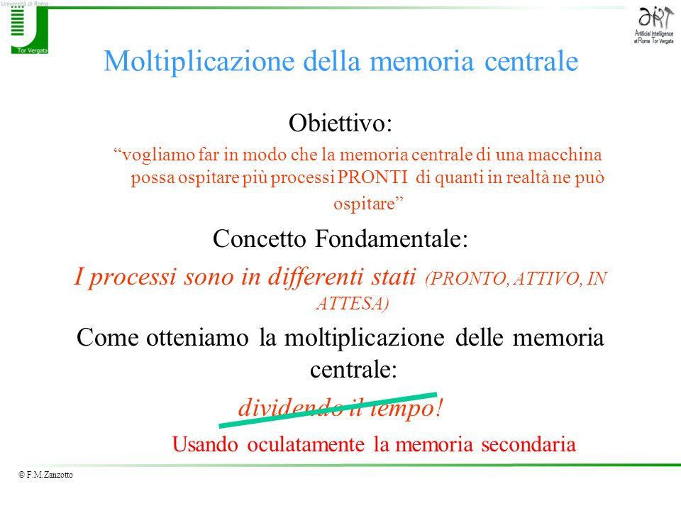 © F.M.Zanzotto Moltiplicazione della memoria centrale Obiettivo: vogliamo far in modo che la memoria centrale di una macchina possa ospitare più proce