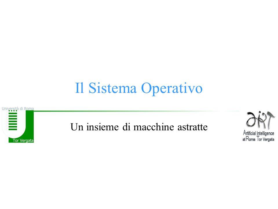 Il Sistema Operativo Un insieme di macchine astratte