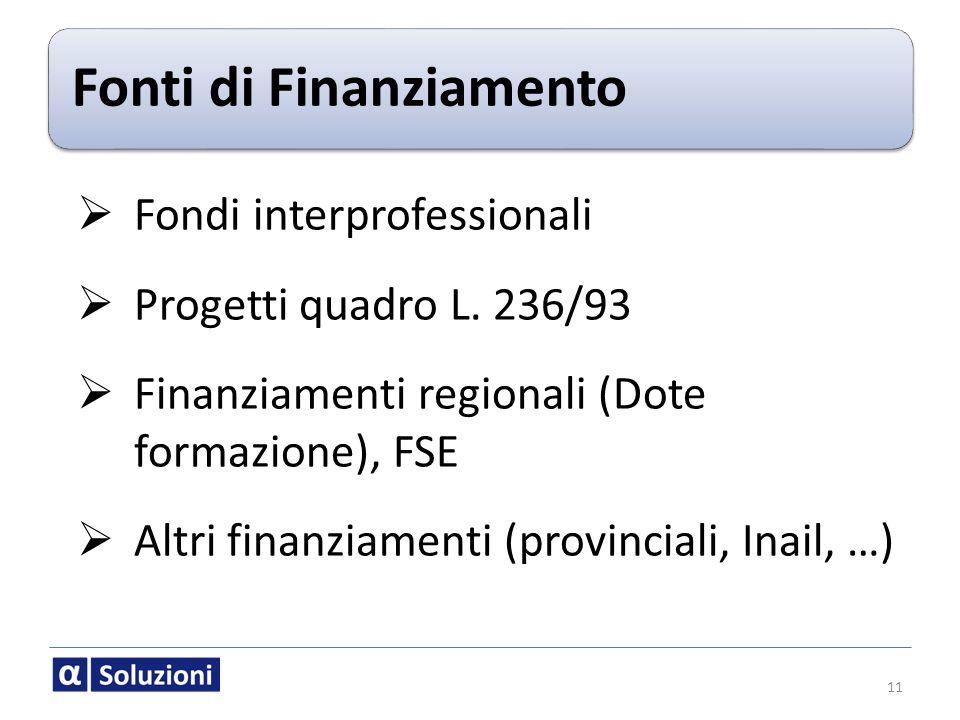 Fonti di Finanziamento Fondi interprofessionali Progetti quadro L. 236/93 Finanziamenti regionali (Dote formazione), FSE Altri finanziamenti (provinci
