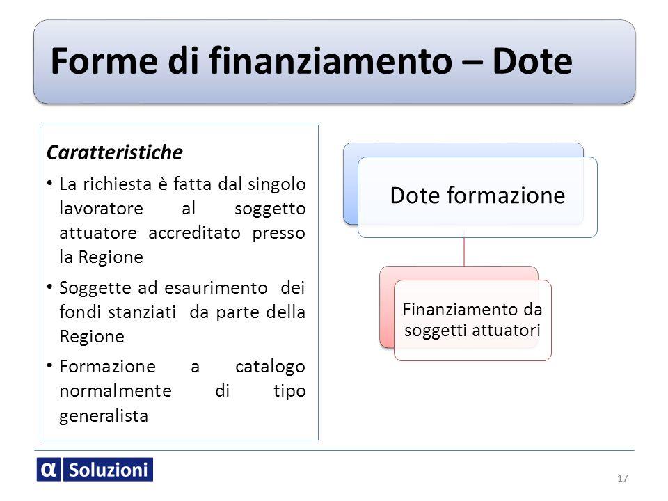 17 Forme di finanziamento – Dote Dote formazione Finanziamento da soggetti attuatori 17 Caratteristiche La richiesta è fatta dal singolo lavoratore al