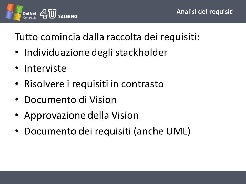 Analisi dei requisiti Tutto comincia dalla raccolta dei requisiti: Individuazione degli stackholder Interviste Risolvere i requisiti in contrasto Documento di Vision Approvazione della Vision Documento dei requisiti (anche UML)