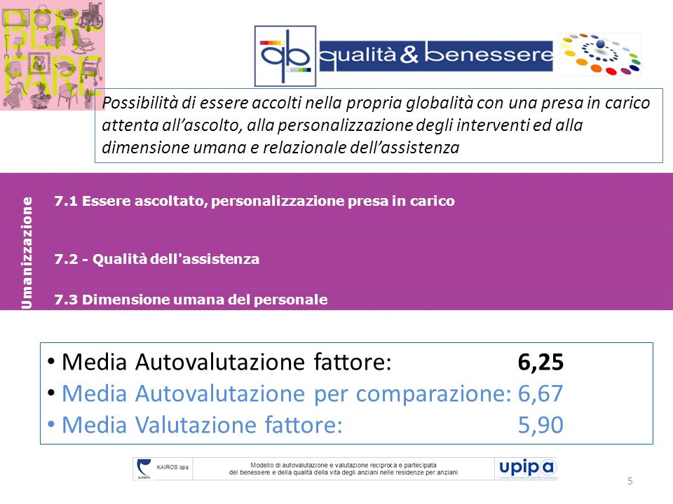 5 Umanizzazione 7.1 Essere ascoltato, personalizzazione presa in carico 7.2 - Qualità dell'assistenza 7.3 Dimensione umana del personale Media Autoval