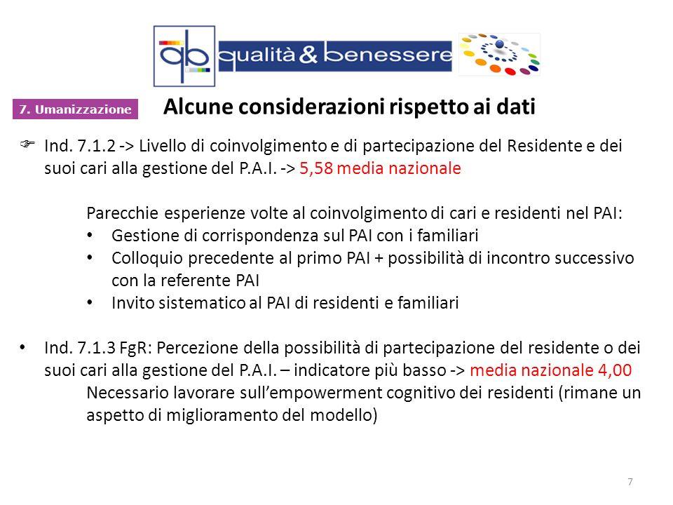 7 Ind. 7.1.2 -> Livello di coinvolgimento e di partecipazione del Residente e dei suoi cari alla gestione del P.A.I. -> 5,58 media nazionale Parecchie