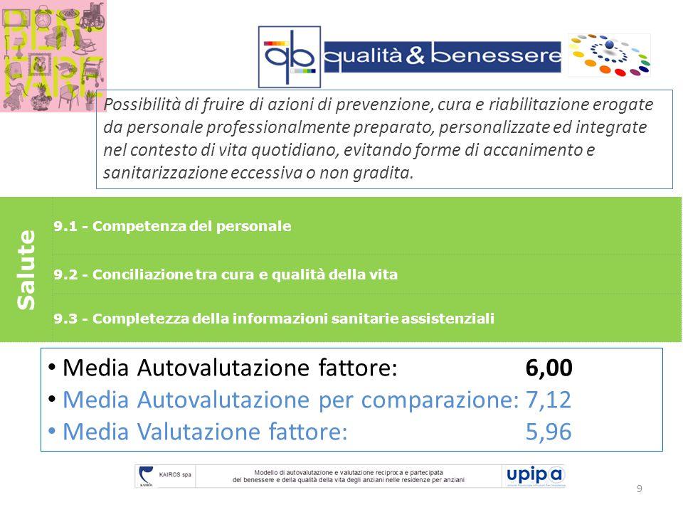 9 Salute 9.1 - Competenza del personale 9.2 - Conciliazione tra cura e qualità della vita 9.3 - Completezza della informazioni sanitarie assistenziali