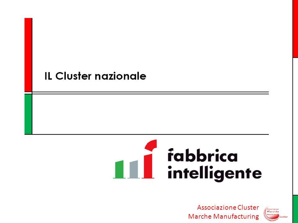 Associazione Cluster Marche Manufacturing Attività in corso Preparazione della prima assemblea generale Avvio delle attività di comunicazione Avvio del processo di individuazione della Roadmap Coinvolgimento delle imprese sul territorio