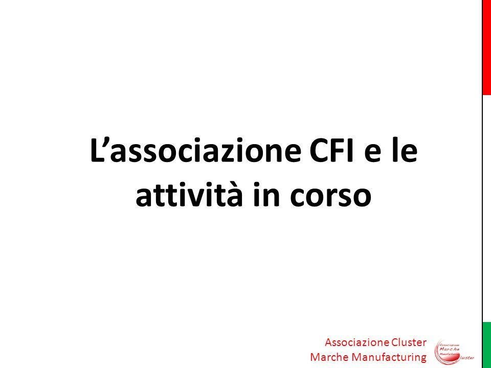 Associazione Cluster Marche Manufacturing Lassociazione CFI e le attività in corso