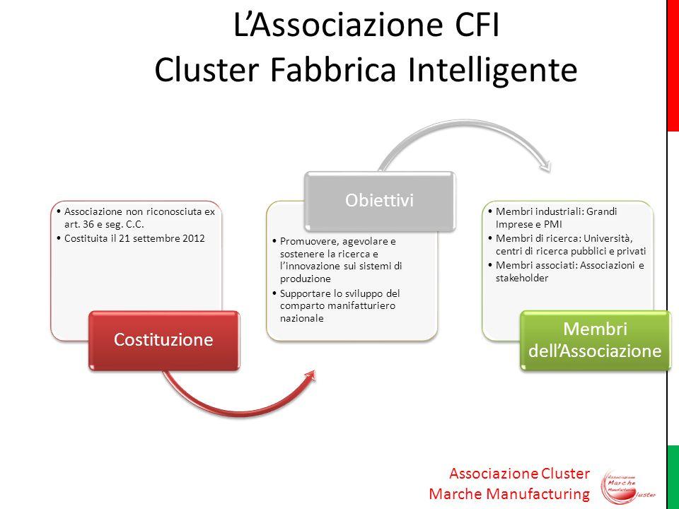 Associazione Cluster Marche Manufacturing LAssociazione CFI Cluster Fabbrica Intelligente Associazione non riconosciuta ex art. 36 e seg. C.C. Costitu