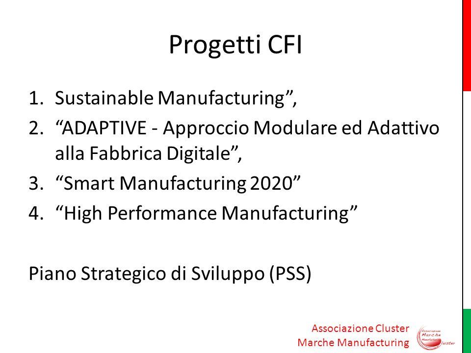 Associazione Cluster Marche Manufacturing Progetti CFI 1.Sustainable Manufacturing, 2.ADAPTIVE - Approccio Modulare ed Adattivo alla Fabbrica Digitale