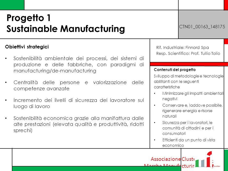 Associazione Cluster Marche Manufacturing Progetto 1 Sustainable Manufacturing CTN01_00163_148175 Obiettivi strategici Sostenibilità ambientale dei pr