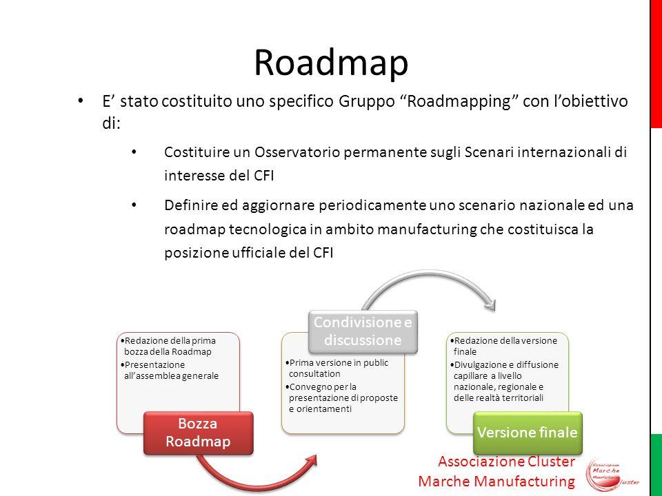 Associazione Cluster Marche Manufacturing Roadmap E stato costituito uno specifico Gruppo Roadmapping con lobiettivo di: Costituire un Osservatorio pe