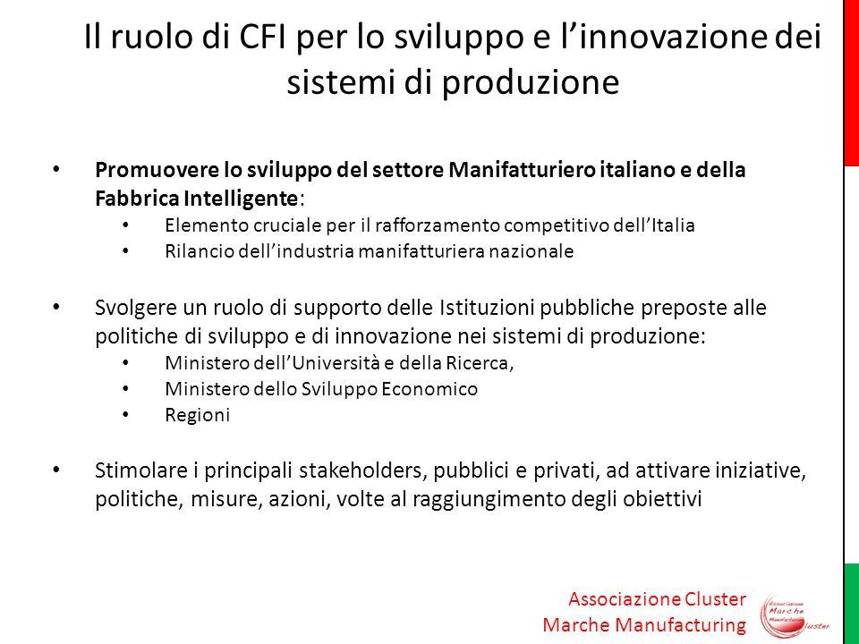 Associazione Cluster Marche Manufacturing Il ruolo di CFI per lo sviluppo e linnovazione dei sistemi di produzione Promuovere lo sviluppo del settore