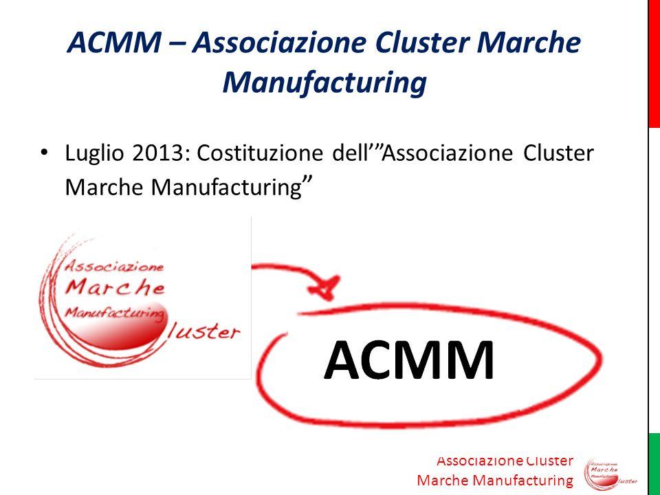 Associazione Cluster Marche Manufacturing ACMM – Associazione Cluster Marche Manufacturing Luglio 2013: Costituzione dellAssociazione Cluster Marche M