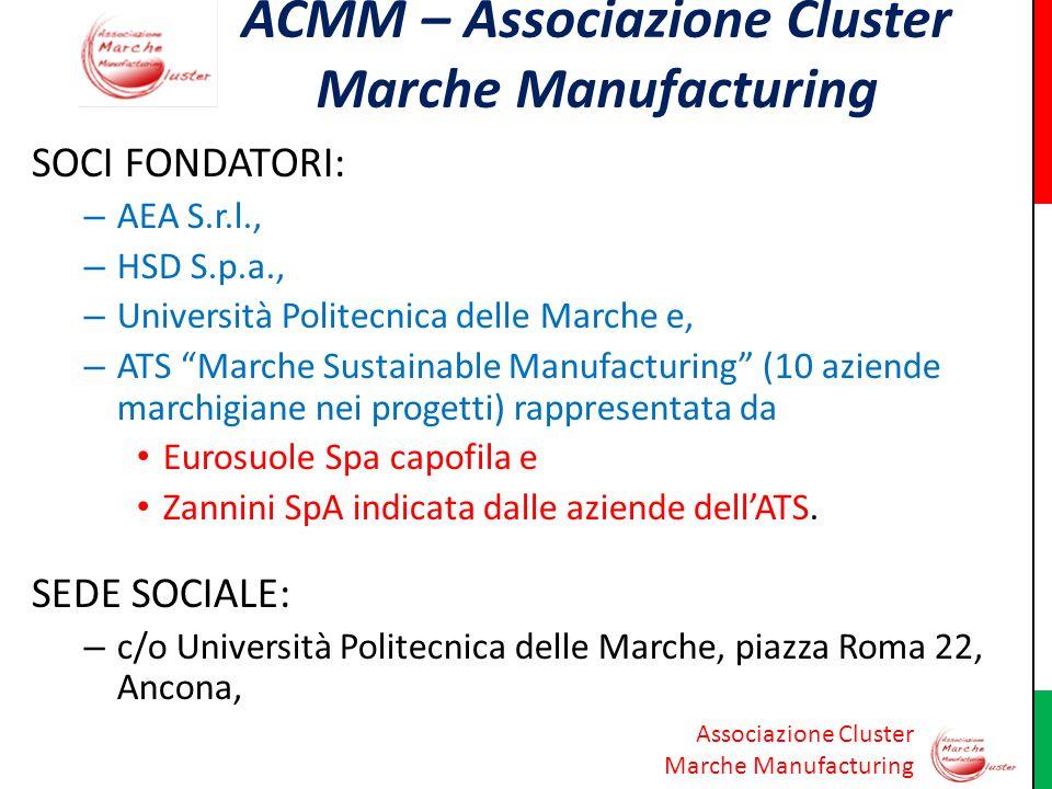 Associazione Cluster Marche Manufacturing ACMM – Associazione Cluster Marche Manufacturing SOCI FONDATORI: – AEA S.r.l., – HSD S.p.a., – Università Po