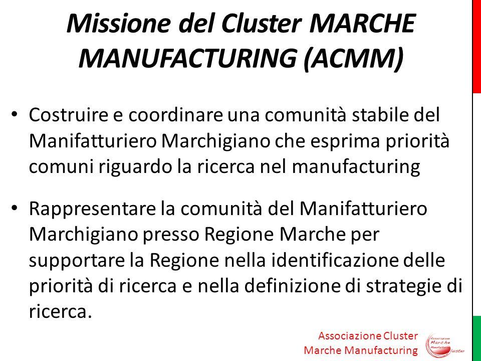 Associazione Cluster Marche Manufacturing Missione del Cluster MARCHE MANUFACTURING (ACMM) Costruire e coordinare una comunità stabile del Manifatturi