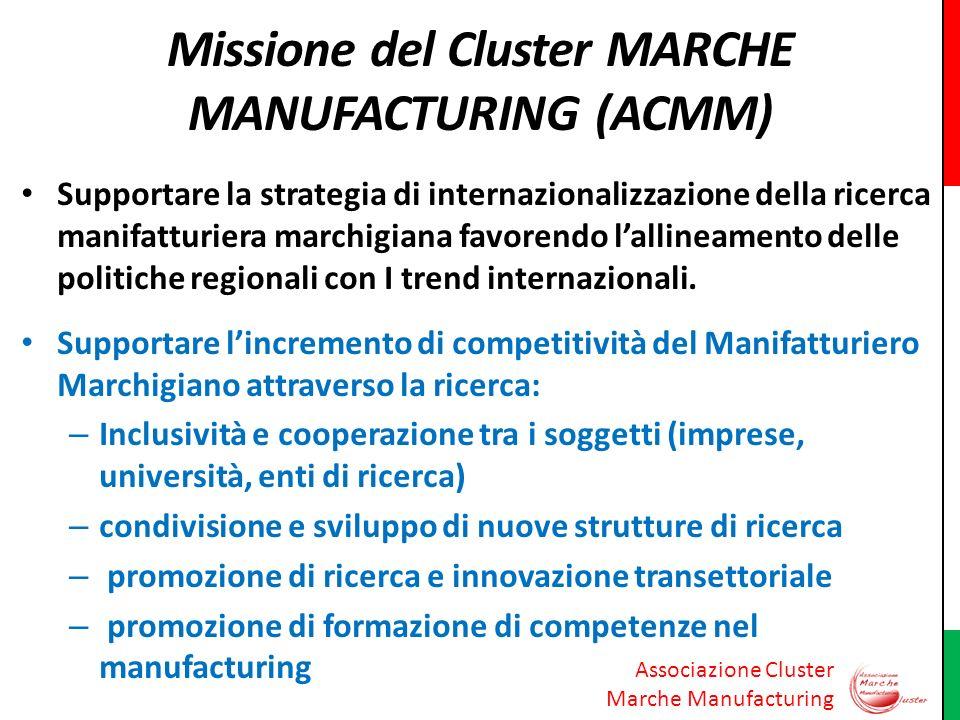 Associazione Cluster Marche Manufacturing Missione del Cluster MARCHE MANUFACTURING (ACMM) Supportare la strategia di internazionalizzazione della ric