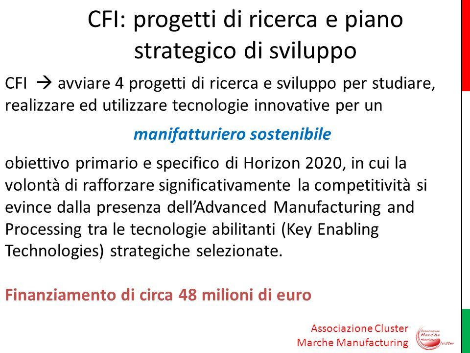 Associazione Cluster Marche Manufacturing CFI: progetti di ricerca e piano strategico di sviluppo CFI avviare 4 progetti di ricerca e sviluppo per stu