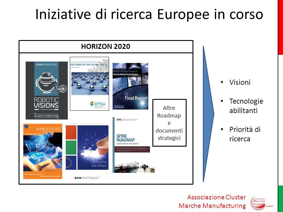 Associazione Cluster Marche Manufacturing Iniziative di ricerca Europee in corso Visioni Tecnologie abilitanti Priorità di ricerca Altre Roadmap e doc