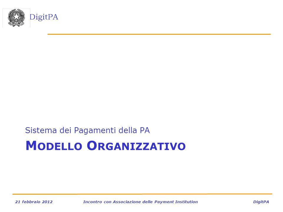 DigitPA 21 febbraio 2012Incontro con Associazione delle Payment Institution DigitPA M ODELLO O RGANIZZATIVO Sistema dei Pagamenti della PA